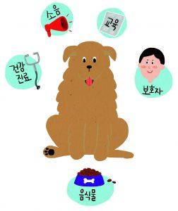 강아지 스트레스